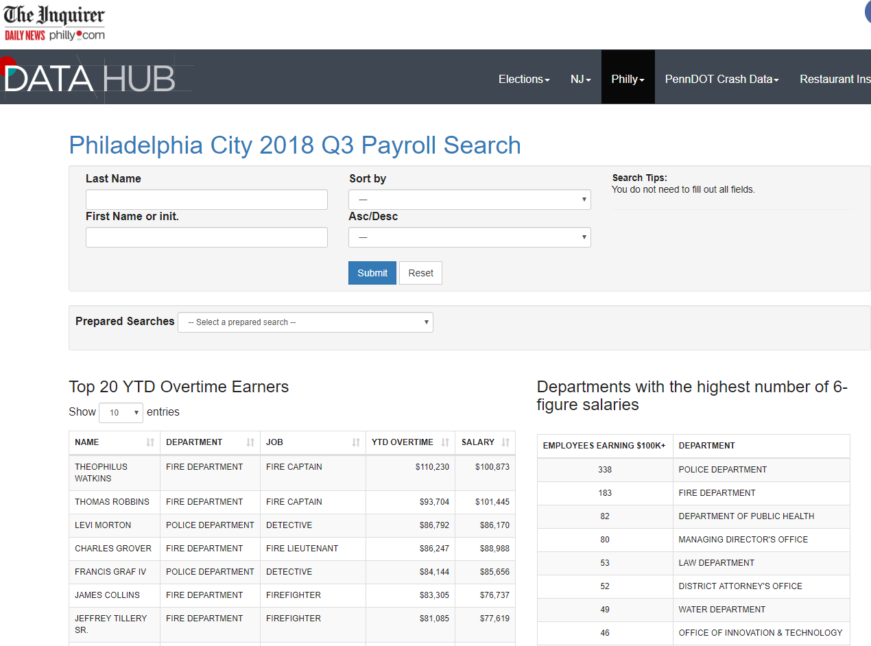 Inquirer Data Hub - Philadelphia City Payroll